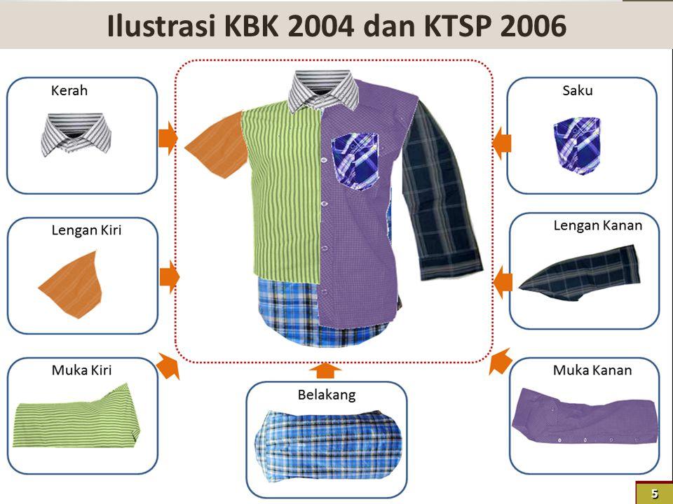 Ilustrasi KBK 2004 dan KTSP 2006 5