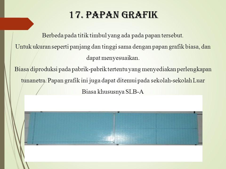 17. Papan grafik Berbeda pada titik timbul yang ada pada papan tersebut. Untuk ukuran seperti panjang dan tinggi sama dengan papan grafik biasa, dan d