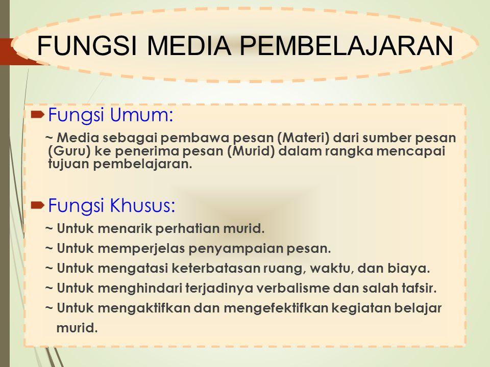 FFungsi Umum: ~ Media sebagai pembawa pesan (Materi) dari sumber pesan (Guru) ke penerima pesan (Murid) dalam rangka mencapai tujuan pembelajaran. 
