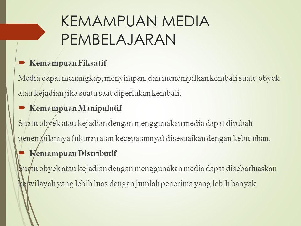KEMAMPUAN MEDIA PEMBELAJARAN  Kemampuan Fiksatif Media dapat menangkap, menyimpan, dan menempilkan kembali suatu obyek atau kejadian jika suatu saat