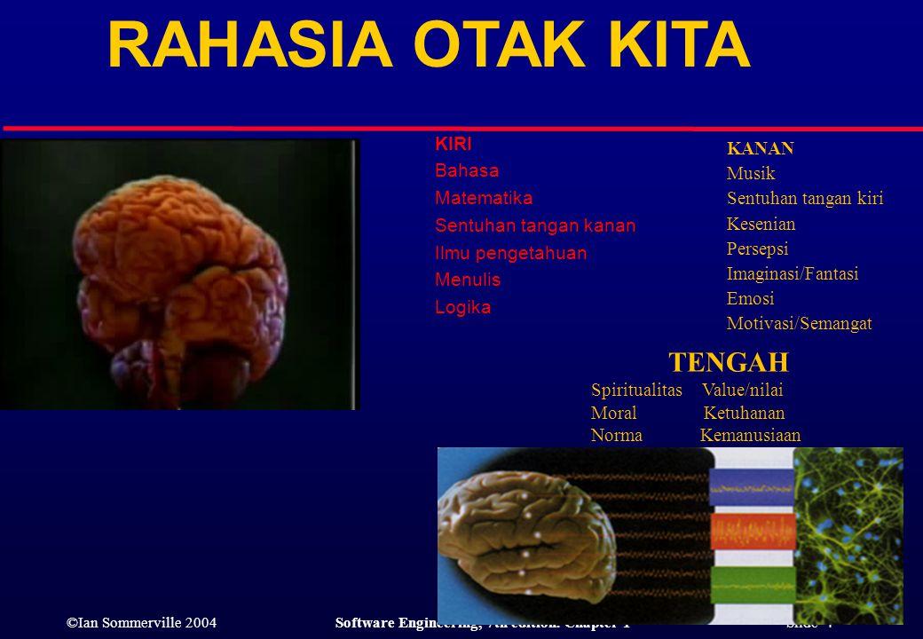 ©Ian Sommerville 2004Software Engineering, 7th edition. Chapter 1 Slide 5 Contoh Otak Kanan