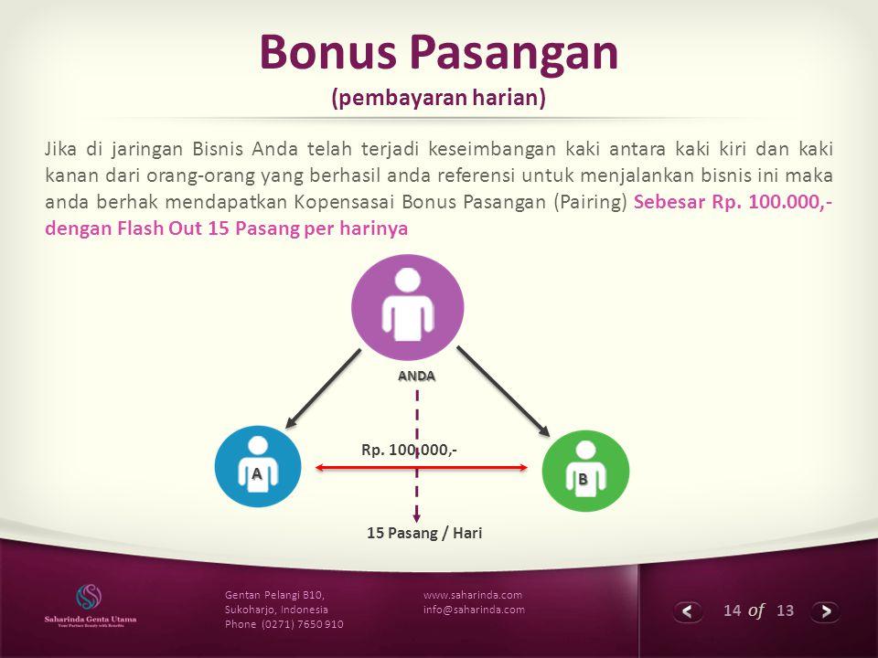 14 of 13 www.saharinda.com info@saharinda.com Gentan Pelangi B10, Sukoharjo, Indonesia Phone (0271) 7650 910 Bonus Pasangan (pembayaran harian) Jika d