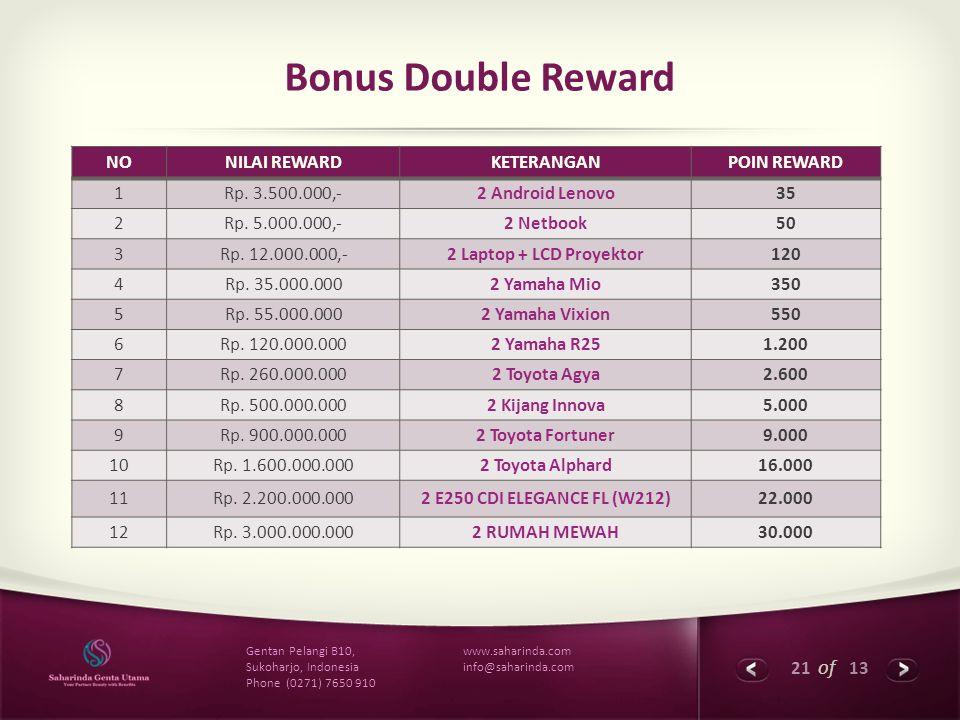 21 of 13 www.saharinda.com info@saharinda.com Gentan Pelangi B10, Sukoharjo, Indonesia Phone (0271) 7650 910 Bonus Double Reward NONILAI REWARDKETERAN