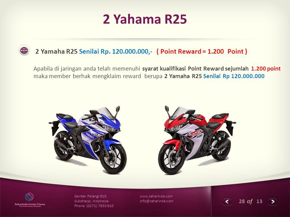 28 of 13 www.saharinda.com info@saharinda.com Gentan Pelangi B10, Sukoharjo, Indonesia Phone (0271) 7650 910 2 Yahama R25 2 Yamaha R25 Senilai Rp. 120