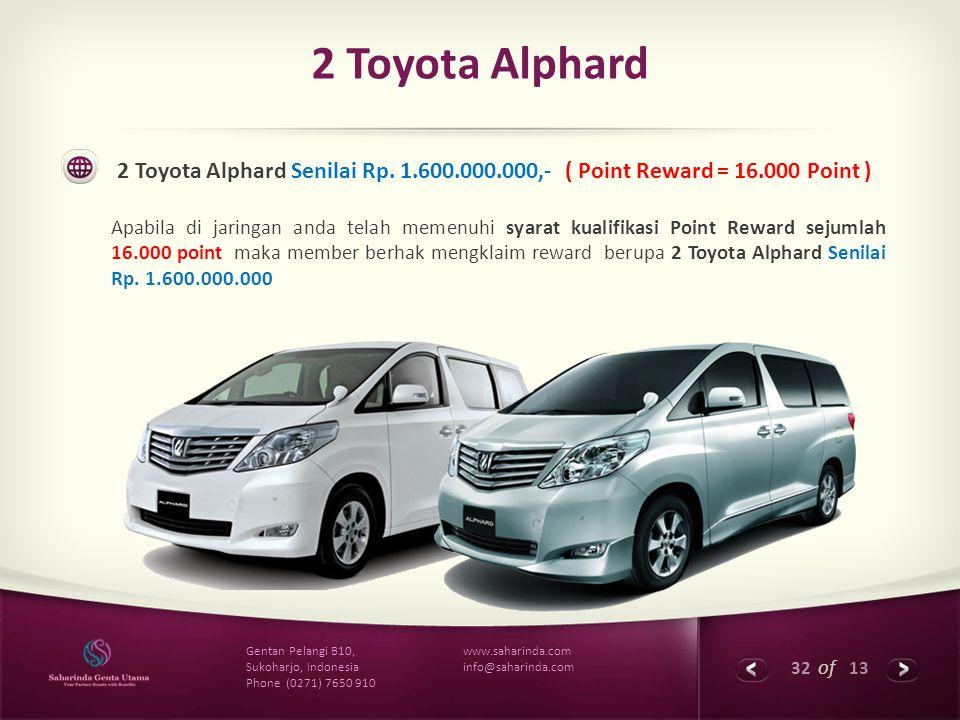 32 of 13 www.saharinda.com info@saharinda.com Gentan Pelangi B10, Sukoharjo, Indonesia Phone (0271) 7650 910 2 Toyota Alphard 2 Toyota Alphard Senilai