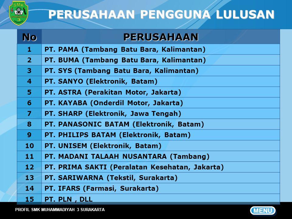 NoPERUSAHAAN 1PT. PAMA (Tambang Batu Bara, Kalimantan) 2PT. BUMA (Tambang Batu Bara, Kalimantan) 3PT. SYS (Tambang Batu Bara, Kalimantan) 4PT. SANYO (