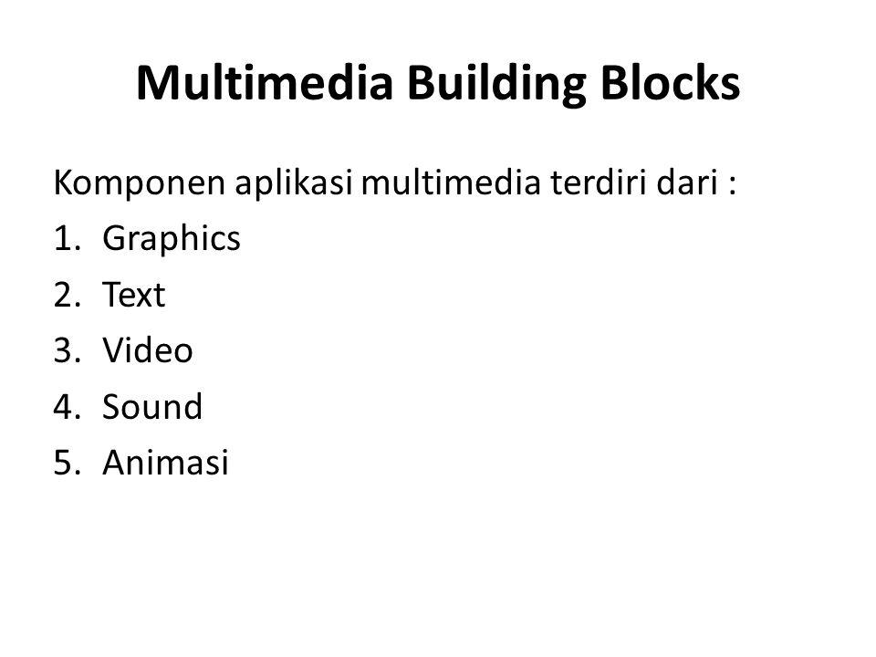 Multimedia Building Blocks Komponen aplikasi multimedia terdiri dari : 1.Graphics 2.Text 3.Video 4.Sound 5.Animasi