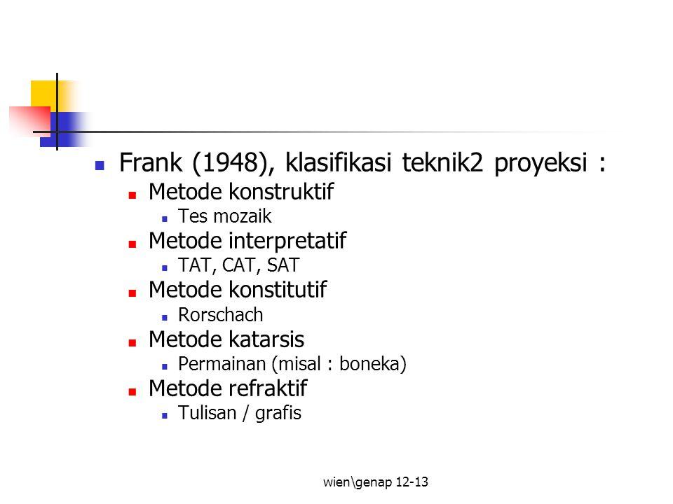 wien\genap 12-13 Frank (1948), klasifikasi teknik2 proyeksi : Metode konstruktif Tes mozaik Metode interpretatif TAT, CAT, SAT Metode konstitutif Rorschach Metode katarsis Permainan (misal : boneka) Metode refraktif Tulisan / grafis