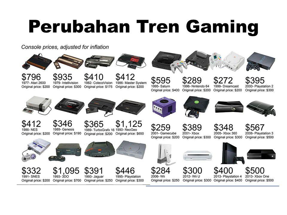 Perubahan Tren Gaming