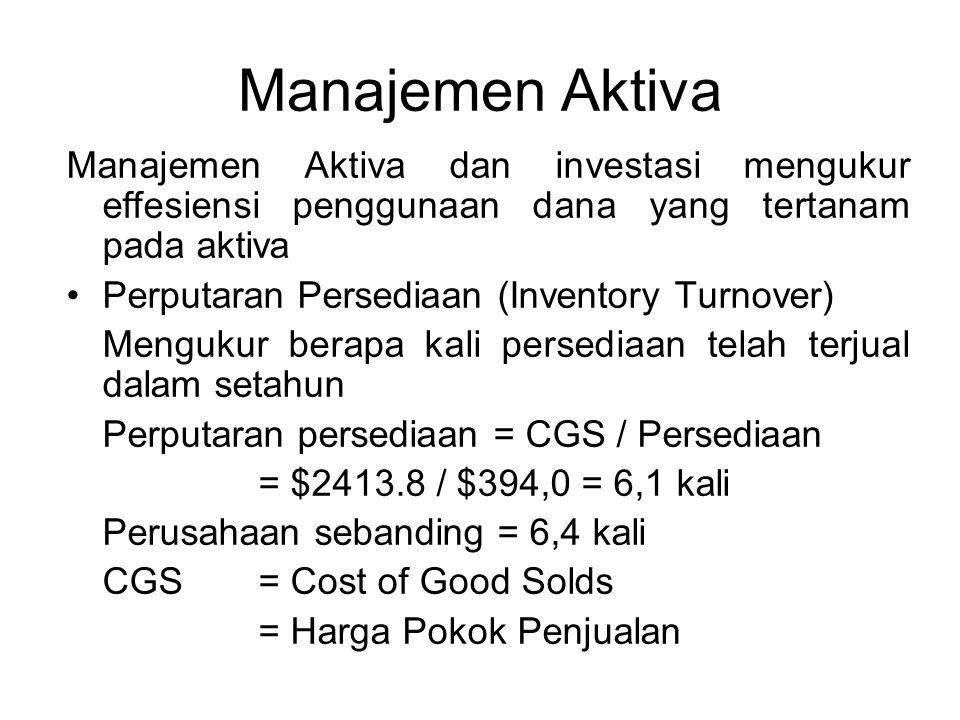 Manajemen Aktiva Manajemen Aktiva dan investasi mengukur effesiensi penggunaan dana yang tertanam pada aktiva Perputaran Persediaan (Inventory Turnover) Mengukur berapa kali persediaan telah terjual dalam setahun Perputaran persediaan = CGS / Persediaan = $2413.8 / $394,0 = 6,1 kali Perusahaan sebanding = 6,4 kali CGS = Cost of Good Solds = Harga Pokok Penjualan