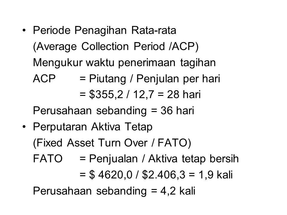 Periode Penagihan Rata-rata (Average Collection Period /ACP) Mengukur waktu penerimaan tagihan ACP = Piutang / Penjulan per hari = $355,2 / 12,7 = 28 hari Perusahaan sebanding = 36 hari Perputaran Aktiva Tetap (Fixed Asset Turn Over / FATO) FATO = Penjualan / Aktiva tetap bersih = $ 4620,0 / $2.406,3 = 1,9 kali Perusahaan sebanding = 4,2 kali