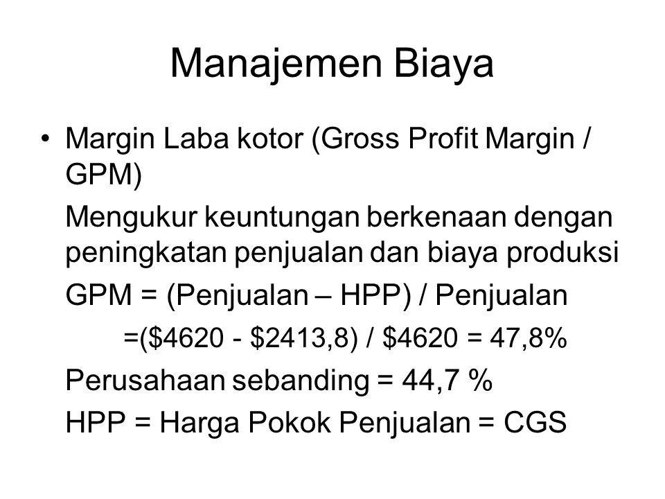 Manajemen Biaya Margin Laba kotor (Gross Profit Margin / GPM) Mengukur keuntungan berkenaan dengan peningkatan penjualan dan biaya produksi GPM = (Penjualan – HPP) / Penjualan =($4620 - $2413,8) / $4620 = 47,8% Perusahaan sebanding = 44,7 % HPP = Harga Pokok Penjualan = CGS