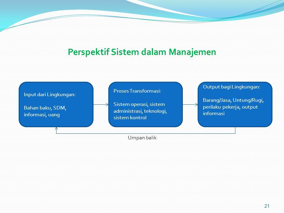 Perspektif Sistem dalam Manajemen Umpan balik 21 Input dari Lingkungan: Bahan baku, SDM, informasi, uang Proses Transformasi: Sistem operasi, sistem administrasi, teknologi, sistem kontrol Output bagi Lingkungan: Barang/Jasa, Untung/Rugi, perilaku pekerja, output informasi