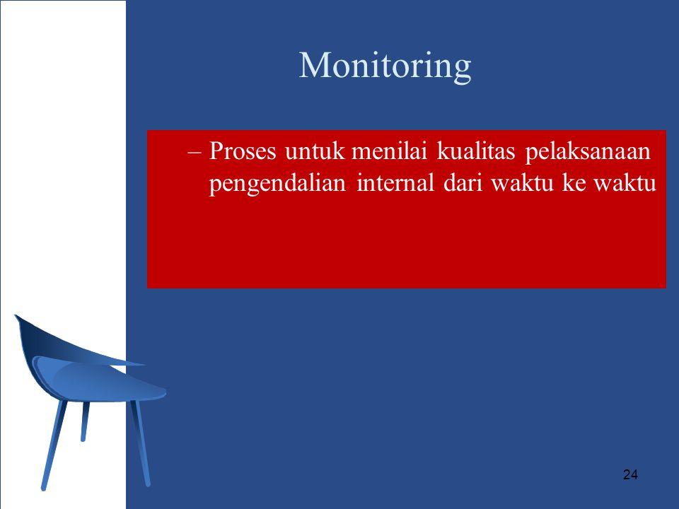 24 Monitoring –Proses untuk menilai kualitas pelaksanaan pengendalian internal dari waktu ke waktu