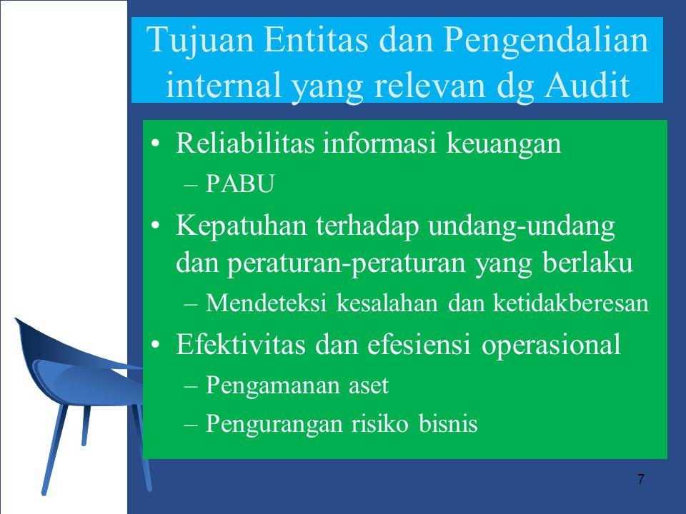 8 Komponen Pengendalian Internal Control Environment Risk Assessment Control Activities Information and communication Monitoring
