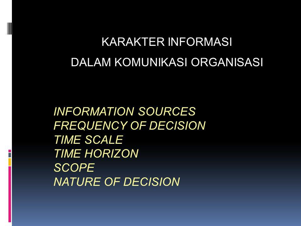 KARAKTER INFORMASI DALAM KOMUNIKASI ORGANISASI INFORMATION SOURCES FREQUENCY OF DECISION TIME SCALE TIME HORIZON SCOPE NATURE OF DECISION