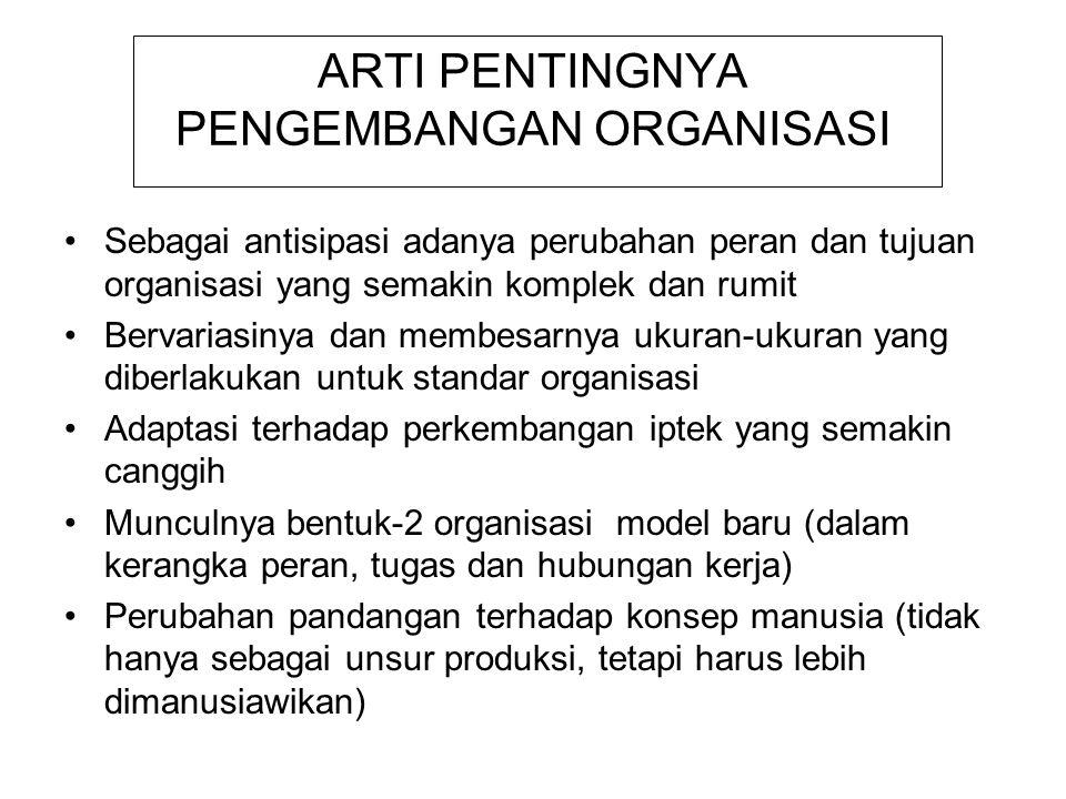 ARTI PENTINGNYA PENGEMBANGAN ORGANISASI Sebagai antisipasi adanya perubahan peran dan tujuan organisasi yang semakin komplek dan rumit Bervariasinya d