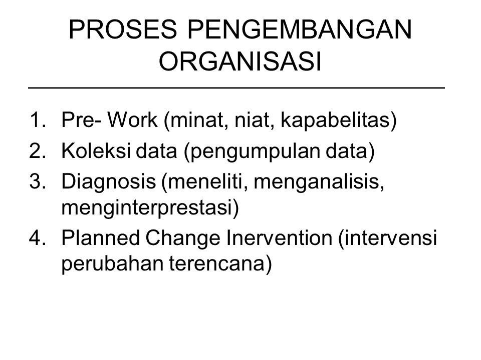 PROSES PENGEMBANGAN ORGANISASI 1.Pre- Work (minat, niat, kapabelitas) 2.Koleksi data (pengumpulan data) 3.Diagnosis (meneliti, menganalisis, menginter