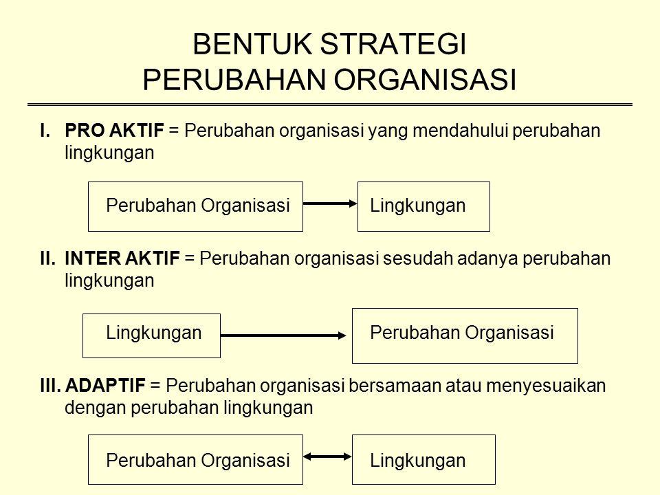 BENTUK STRATEGI PERUBAHAN ORGANISASI I.PRO AKTIF = Perubahan organisasi yang mendahului perubahan lingkungan Perubahan OrganisasiLingkungan II.INTER A
