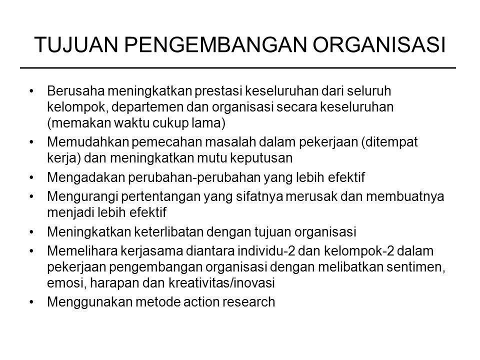 PERSYARATAN KEMAMPUAN DALAM OD 1.Kemampuan mengelola sistem sosial dan segi teknisnya (art) 2.Kemampuan mengembangkan organisasi secara lebih organik (akibat tuntutan masyarakat yang semakin komplek) 3.Kemampuan mengelola dan mengatasi konflik (organisasi) 4.Kemampuan untuk mengendalikan organisasi secara demokratis