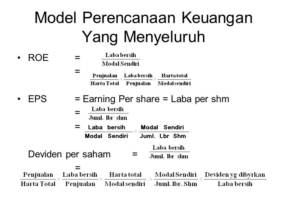 Model Perencanaan Keuangan Yang Menyeluruh ROE= = EPS= Earning Per share = Laba per shm = Deviden per saham = =