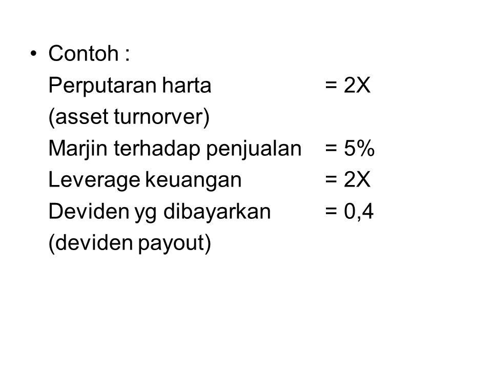 Contoh : Perputaran harta = 2X (asset turnorver) Marjin terhadap penjualan= 5% Leverage keuangan= 2X Deviden yg dibayarkan = 0,4 (deviden payout)