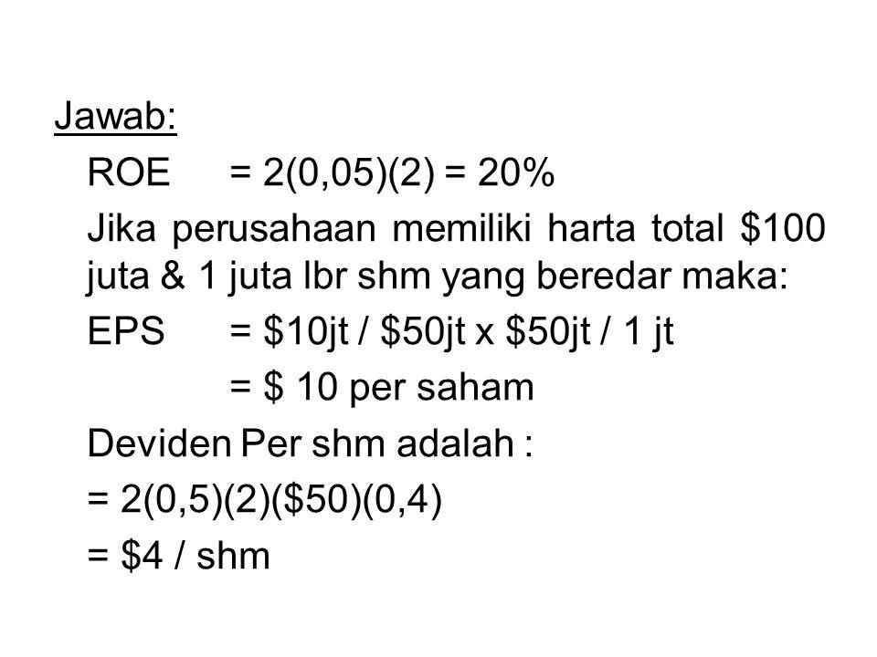 Jawab: ROE = 2(0,05)(2) = 20% Jika perusahaan memiliki harta total $100 juta & 1 juta lbr shm yang beredar maka: EPS= $10jt / $50jt x $50jt / 1 jt = $