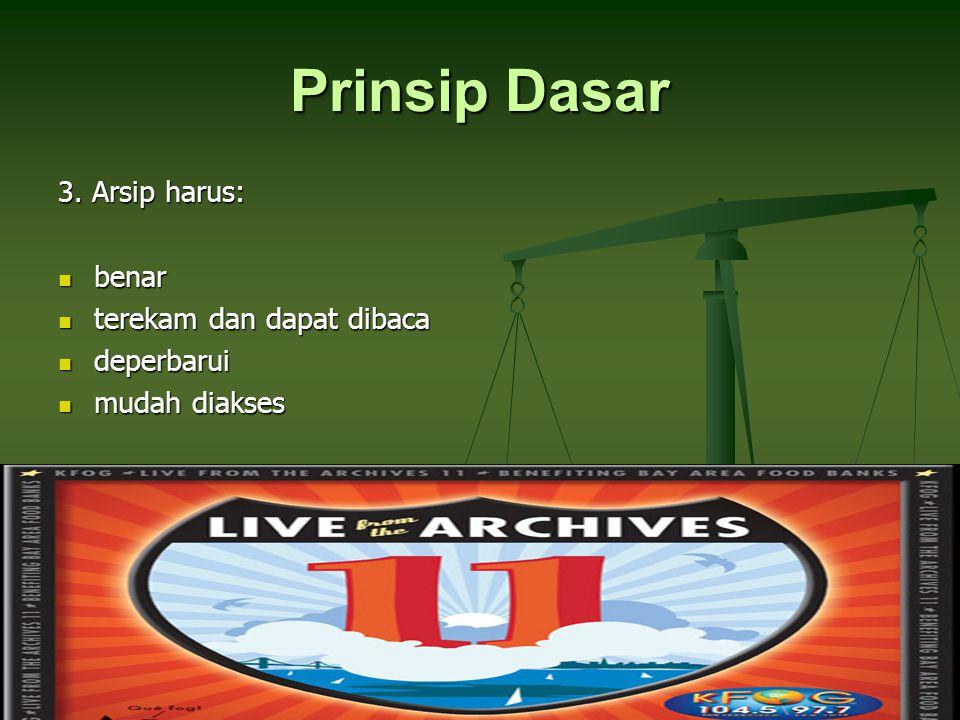 Prinsip Dasar 3.