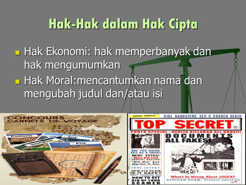 Hak-Hak dalam Hak Cipta Hak Ekonomi: hak memperbanyak dan hak mengumumkan Hak Ekonomi: hak memperbanyak dan hak mengumumkan Hak Moral:mencantumkan nama dan mengubah judul dan/atau isi Hak Moral:mencantumkan nama dan mengubah judul dan/atau isi