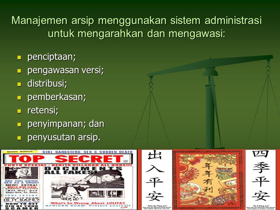 Komponen Penting Manajemen Arsip penciptaan arsip; penciptaan arsip; penyimpanan arsip; penyimpanan arsip; pemeliharaan arsip (termasuk penyelusuran pergerakan arsip) pemeliharaan arsip (termasuk penyelusuran pergerakan arsip) akses dan keterbukaan; akses dan keterbukaan; perlindungan dan transfer; perlindungan dan transfer; ulasan; ulasan; pengarsipan; pengarsipan; penyusutan arsip.