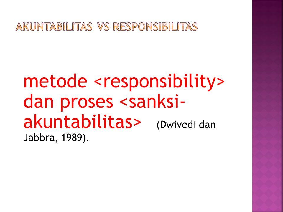 metode dan proses (Dwivedi dan Jabbra, 1989).