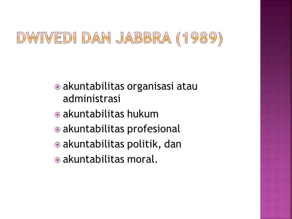  akuntabilitas organisasi atau administrasi  akuntabilitas hukum  akuntabilitas profesional  akuntabilitas politik, dan  akuntabilitas moral.