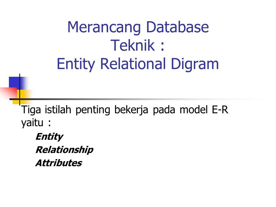 Merancang Database Teknik : Entity Relational Digram Tiga istilah penting bekerja pada model E-R yaitu : Entity Relationship Attributes