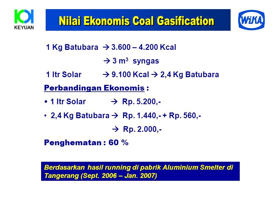 1 Kg Batubara  3.600 – 4.200 Kcal  3 m 3 syngas 1 ltr Solar  9.100 Kcal  2,4 Kg Batubara Perbandingan Ekonomis : 1 ltr Solar  Rp. 5.200,- 2,4 Kg