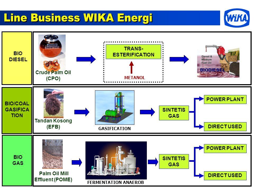 Crude Palm Oil (CPO) Tandan Kosong (EFB) Palm Oil Mill Effluent (POME) TRANS- ESTERIFICATION METANOL BIODIESEL GASIFICATION SINTETIS GAS POWER PLANT D