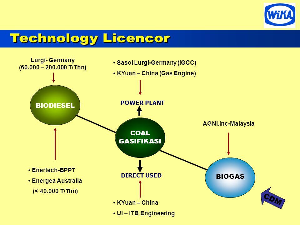 BIODIESEL COAL GASIFIKASI BIOGAS Enertech-BPPT Energea Australia (< 40.000 T/Thn) DIRECT USED POWER PLANT Sasol Lurgi-Germany (IGCC) KYuan – China (Ga