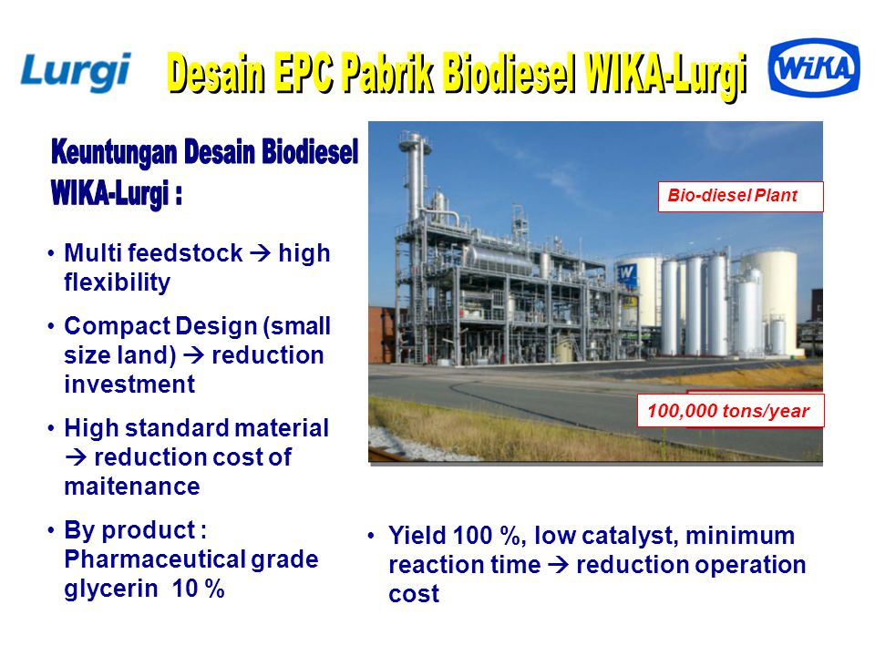 100,000 tons/year Multi feedstock  high flexibility Compact Design (small size land)  reduction investment High standard material  reduction cost o