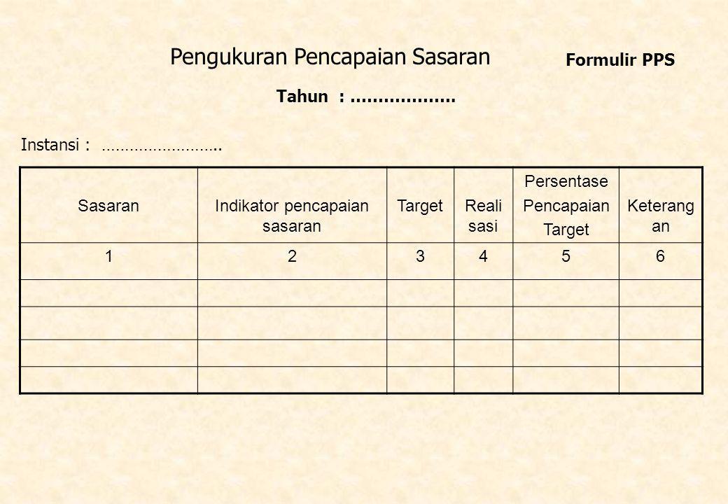 SasaranIndikator pencapaian sasaran TargetReali sasi Persentase Pencapaian Target Keterang an 123456 Instansi : …………………….. Tahun : ………………. Formulir PP
