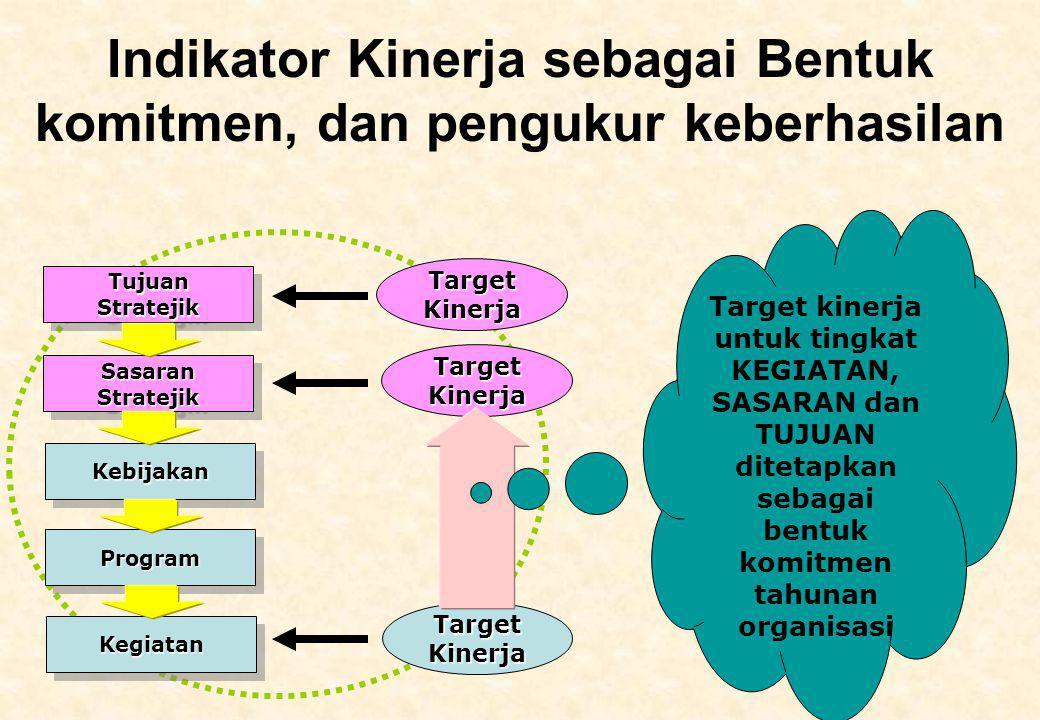 Indikator Kinerja sebagai Bentuk komitmen, dan pengukur keberhasilan TujuanStratejikTujuanStratejik SasaranStratejikSasaranStratejik KebijakanKebijaka