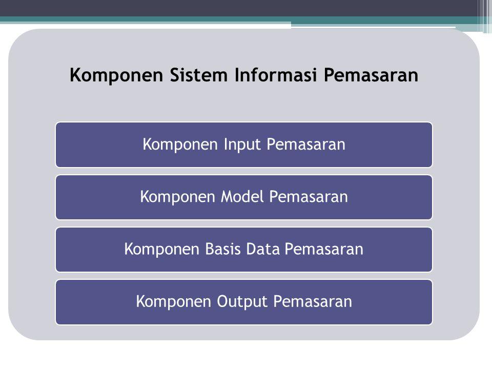 Komponen Sistem Informasi Pemasaran Komponen Input PemasaranKomponen Model PemasaranKomponen Basis Data PemasaranKomponen Output Pemasaran