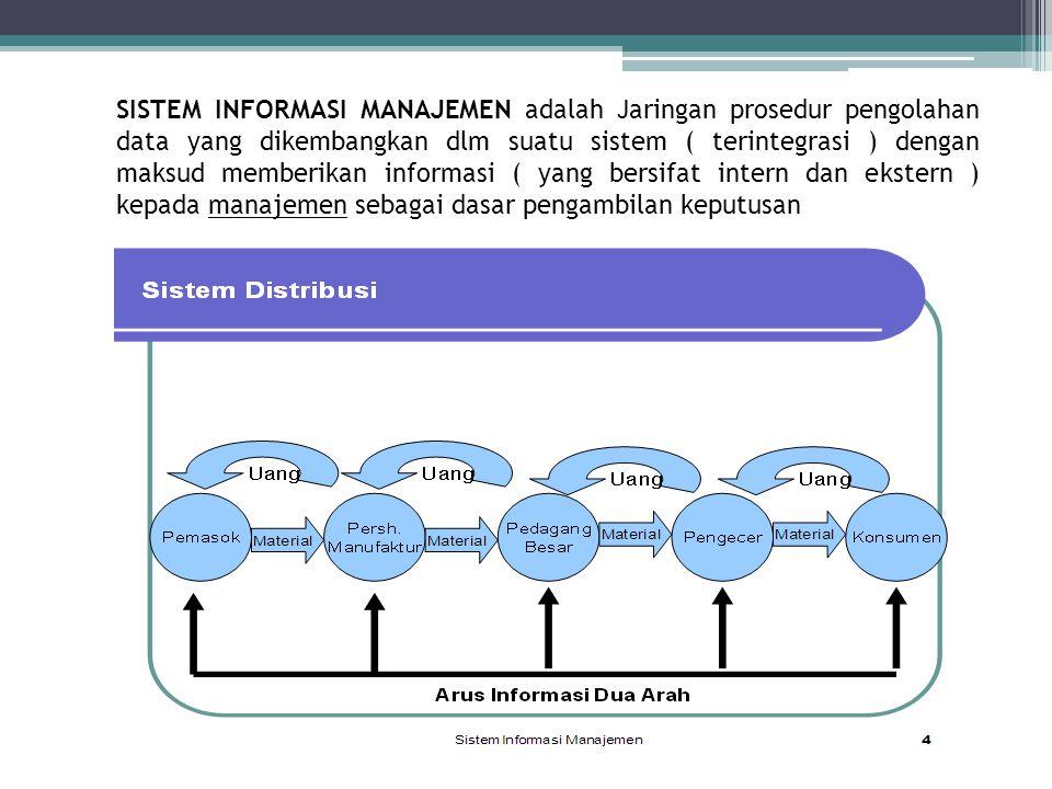 SISTEM INFORMASI MANAJEMEN adalah Jaringan prosedur pengolahan data yang dikembangkan dlm suatu sistem ( terintegrasi ) dengan maksud memberikan infor