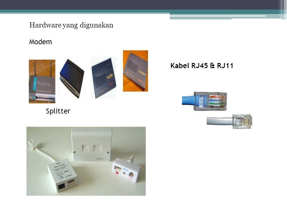 Modem Hardware yang digunakan Splitter Kabel RJ45 & RJ11