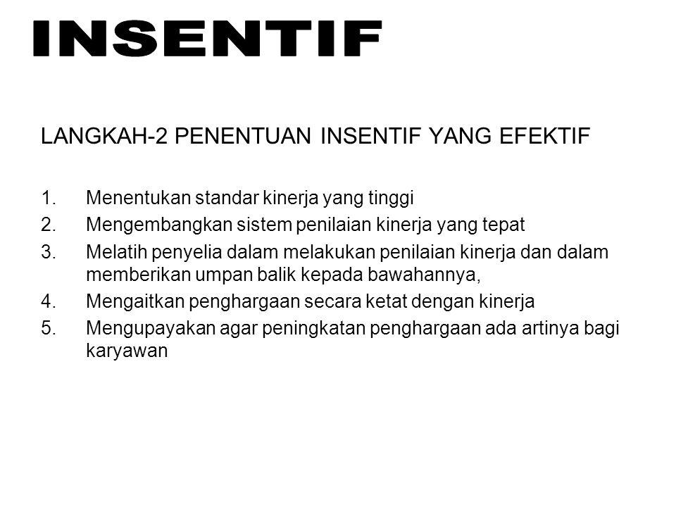 PEDOMAN PEMBERIAN INSENTIF YANG EFEKTIF 1.Sederhana.