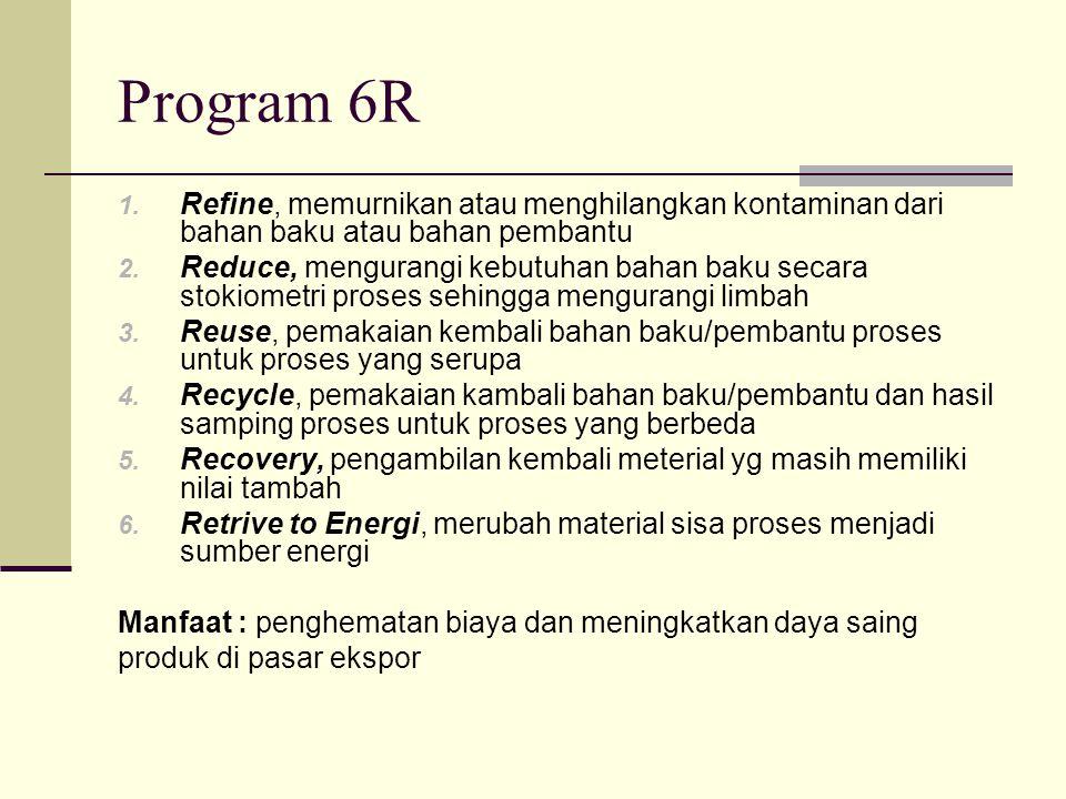 Program 6R 1. Refine, memurnikan atau menghilangkan kontaminan dari bahan baku atau bahan pembantu 2. Reduce, mengurangi kebutuhan bahan baku secara s