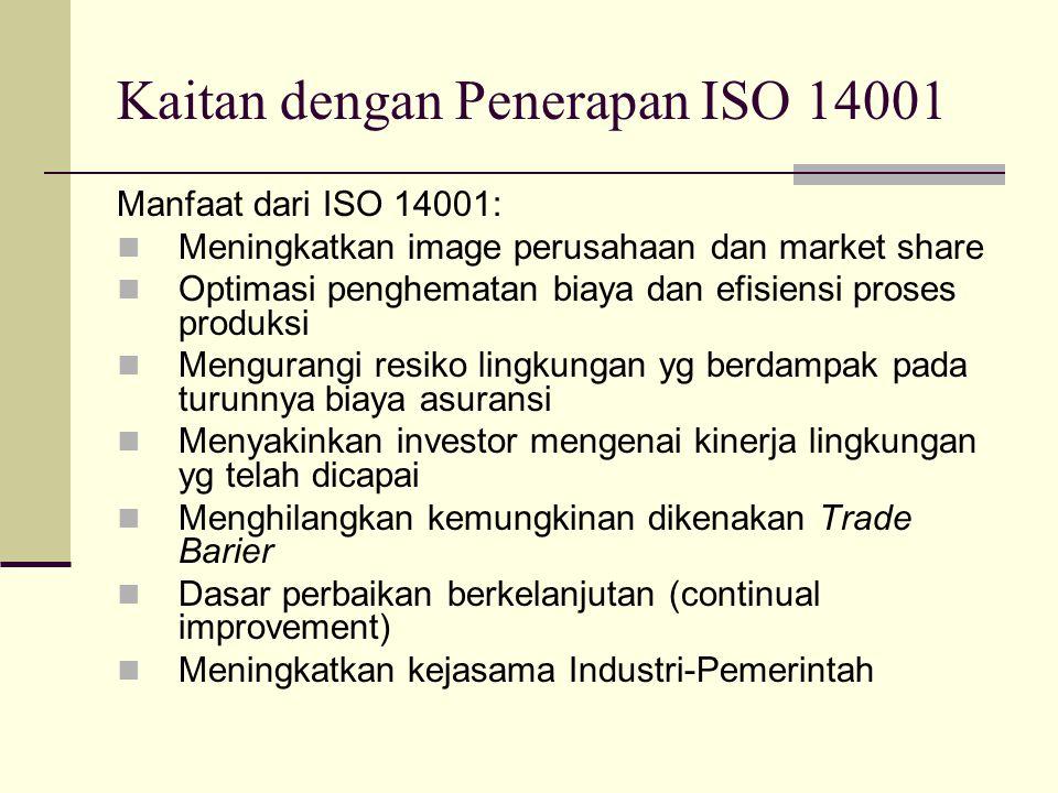 Kaitan dengan Penerapan ISO 14001 Manfaat dari ISO 14001: Meningkatkan image perusahaan dan market share Optimasi penghematan biaya dan efisiensi pros