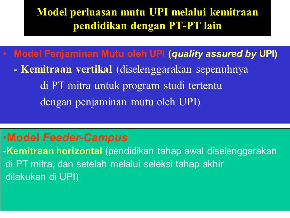 Model perluasan mutu UPI melalui kemitraan pendidikan dengan PT-PT lain Model Penjaminan Mutu oleh UPI (quality assured by UPI) - Kemitraan vertikal (