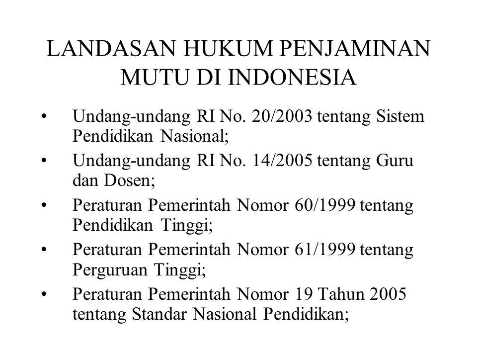LANDASAN HUKUM PENJAMINAN MUTU DI INDONESIA Undang-undang RI No. 20/2003 tentang Sistem Pendidikan Nasional; Undang-undang RI No. 14/2005 tentang Guru