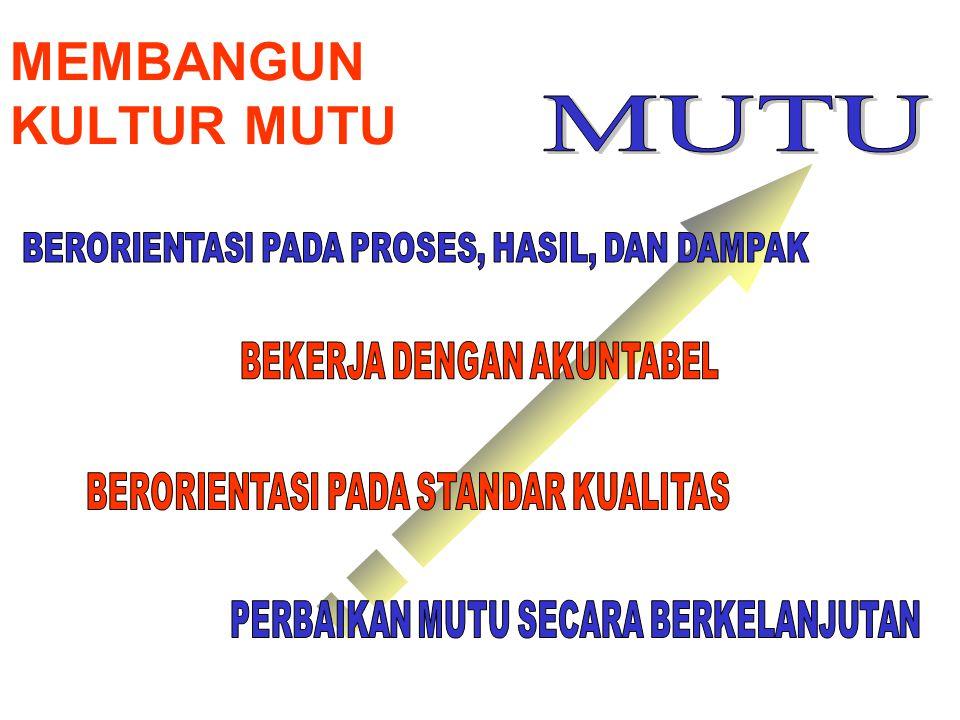 MEMBANGUN KULTUR MUTU