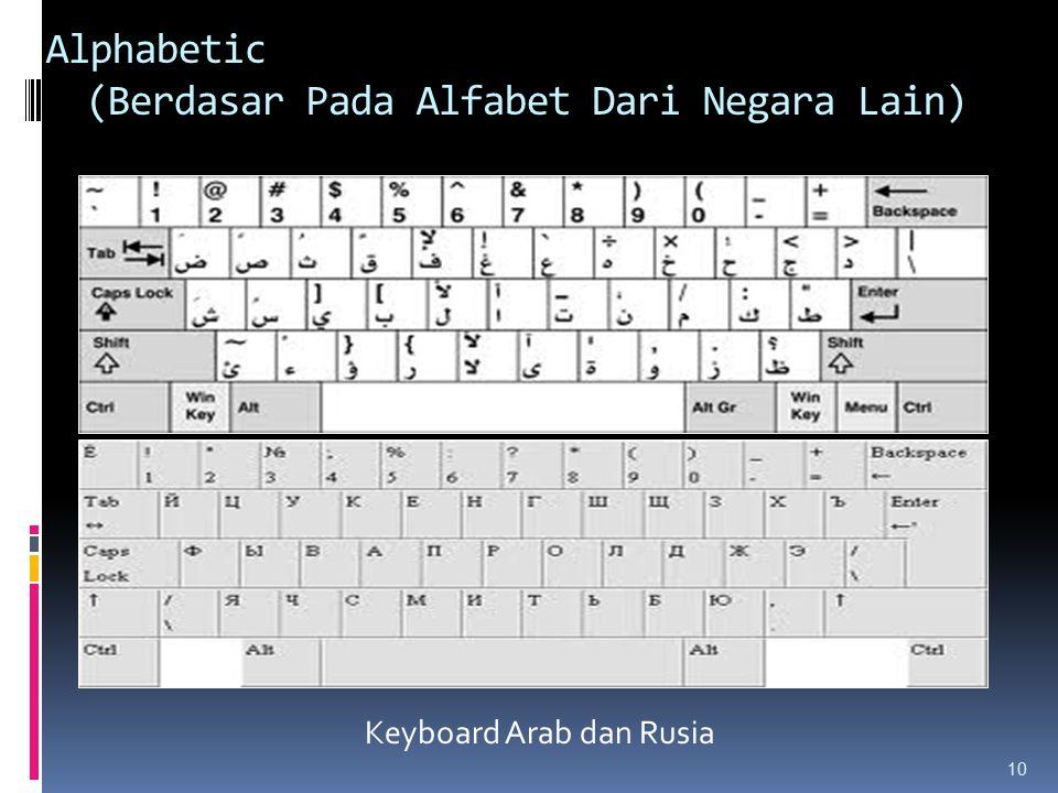 Alphabetic (Berdasar Pada Alfabet Dari Negara Lain) Keyboard Arab dan Rusia 10