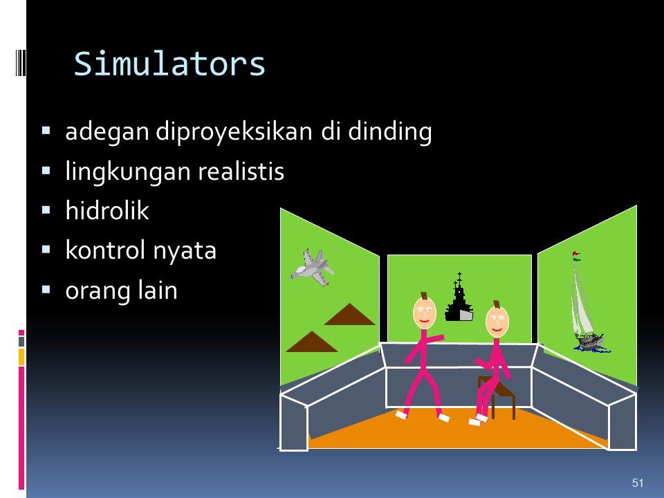 Simulators  adegan diproyeksikan di dinding  lingkungan realistis  hidrolik  kontrol nyata  orang lain 51